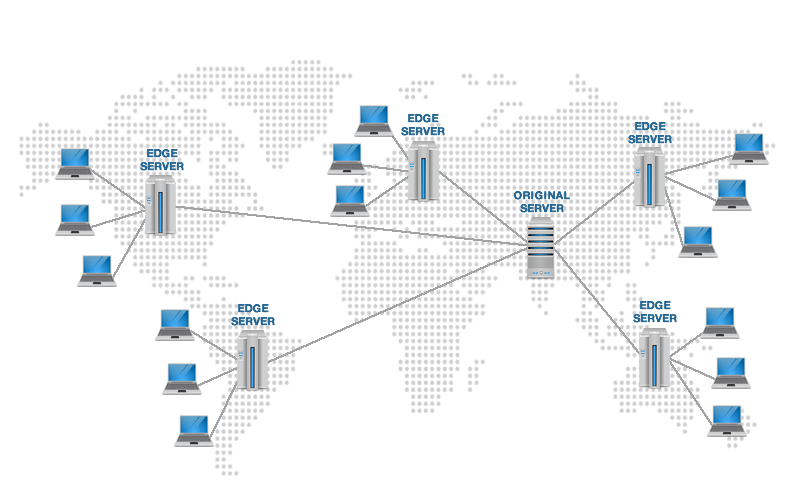 Diagram of multiple interconnected server clusters that span the globe