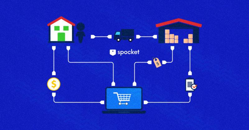 Spocket-Diagram